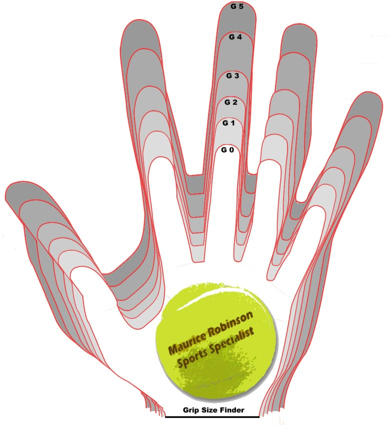 What Is My Grip Size Tennis Racket Advice Maurice Robinson Sports